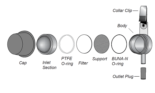 Button Exploded View